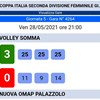 28-05-21_Volley_Somma-_Palazzolo_1.jpg