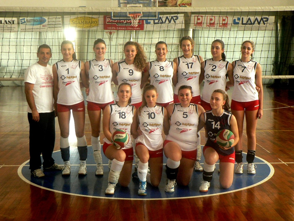 Under 16A F 2014 / 2015